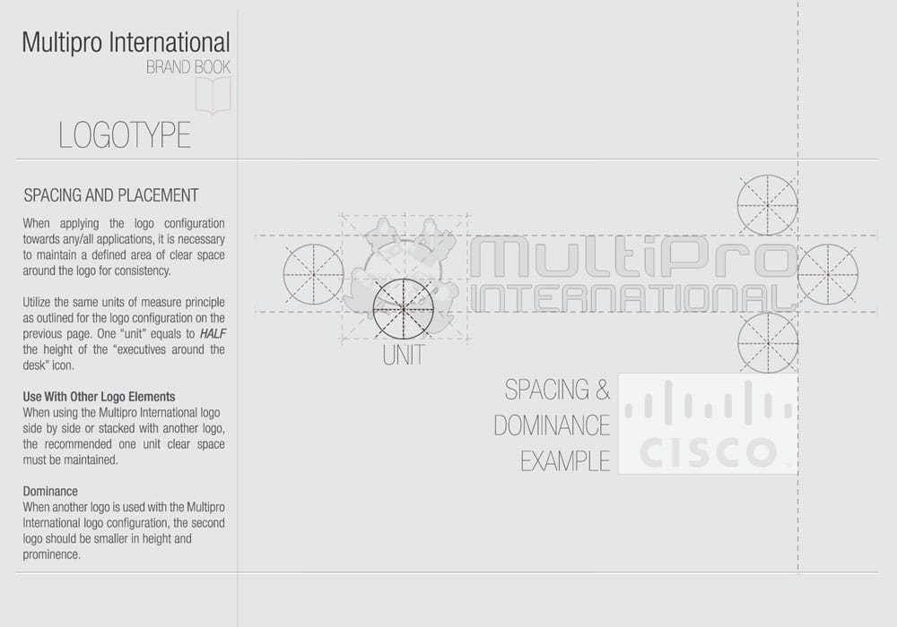 MULTIPRO-INTERNATIONAL-002-logo-spacing-dominance
