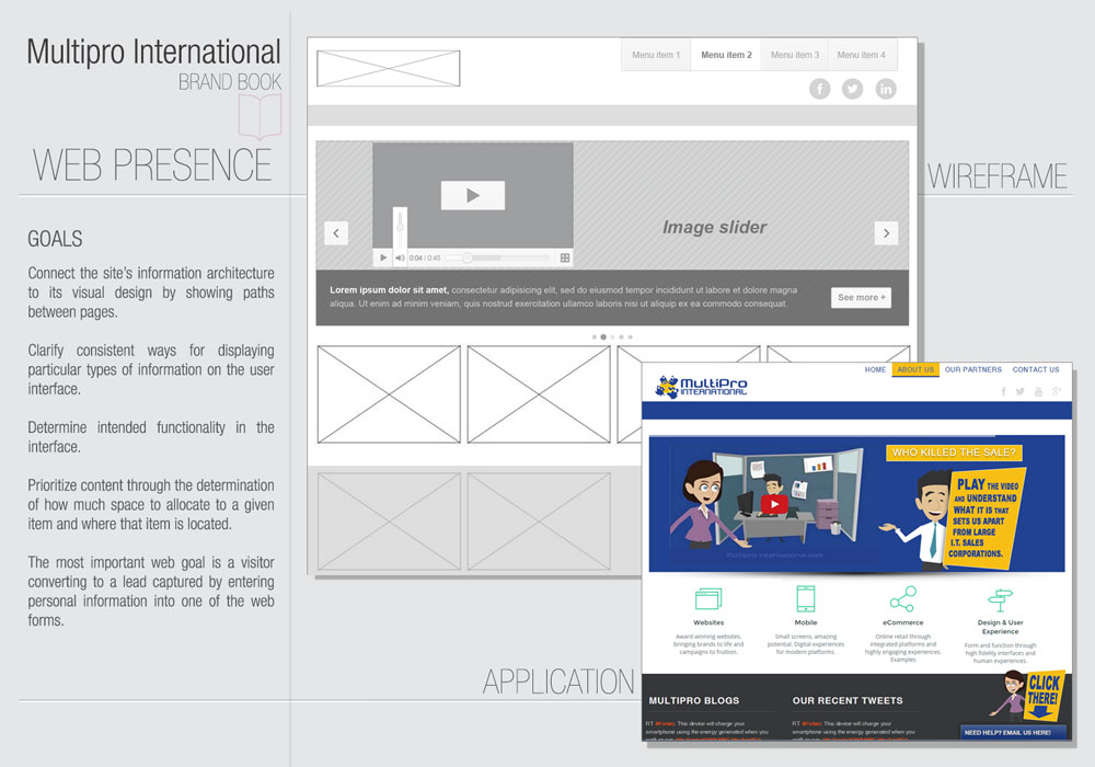 MULTIPRO-INTERNATIONAL-008-web-presence